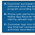 Cell Phone Spying – Using SpyPhones